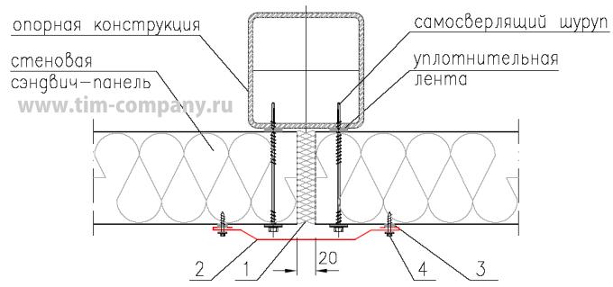как делать стык при монтаже стеновых панелей