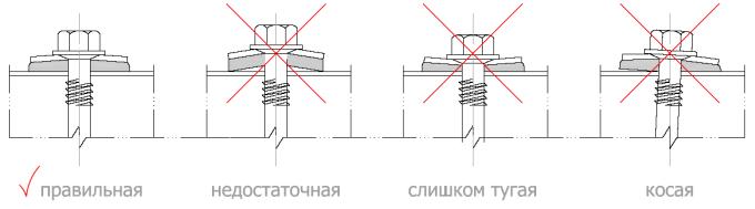 монтаж и крепеж панелей